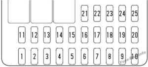 Fuse Box Diagram Honda CR-V (2002-2006)