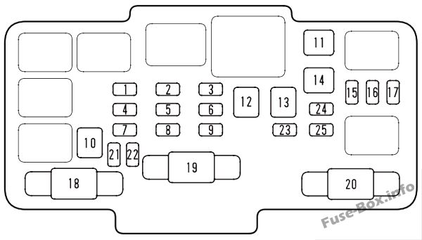 Fuse Box Diagram Honda CR-V (2002-2006)