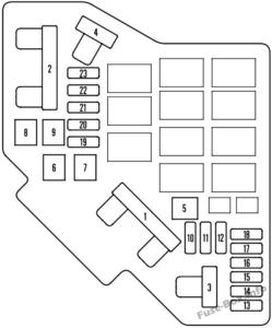 Fuse Box Diagram Honda CR-V (2007-2011)