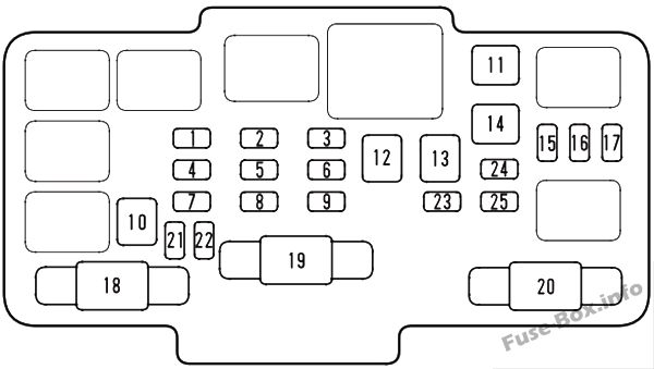 Fuse Box Diagram > Honda Civic (2001-2005)