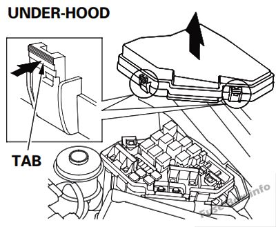 1994 Honda Accord Horn Wiring Diagram 2002 Audi A4 Wiring