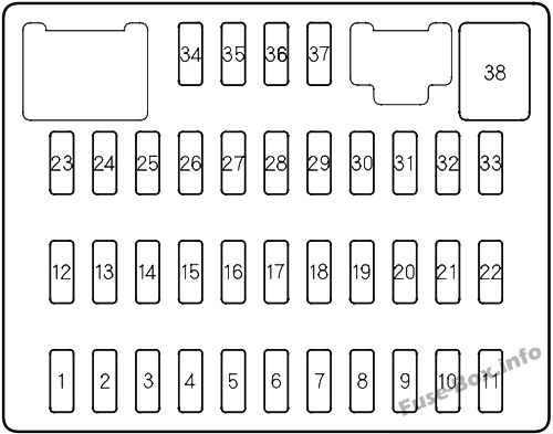 Fuse Box Diagram Honda Civic (2006-2011)