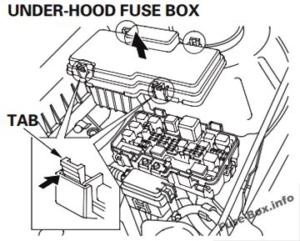 Fuse Box Diagram Honda Civic Hybrid (2003-2005)