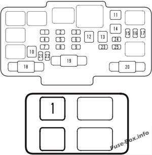 Fuse Box Diagram > Honda Civic Hybrid (20032005)