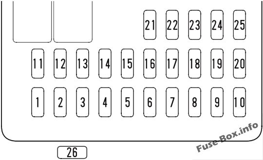 Fuse Box Diagram > Honda Civic Hybrid (2003-2005)