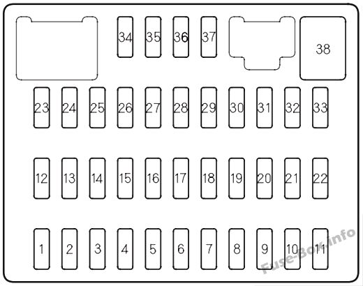 2010 Honda Civic Interior Fuse Box Diagram