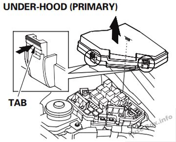 2011 Taurus Fuse Box 2010 Focus Fuse Box Wiring Diagram