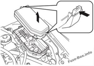 Fuse Box Diagram Honda Civic Hybrid (2012-2015)