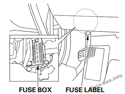 Fuse Box Diagram Honda Crosstour (2011-2015)