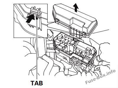 Fuse Box Diagram > Honda Crosstour (2011-2015)