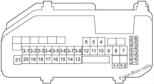 Fuse Box Diagram > Honda Crosstour (2011-2015)