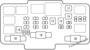 Fuse Box Diagram > Honda Element (20032011)