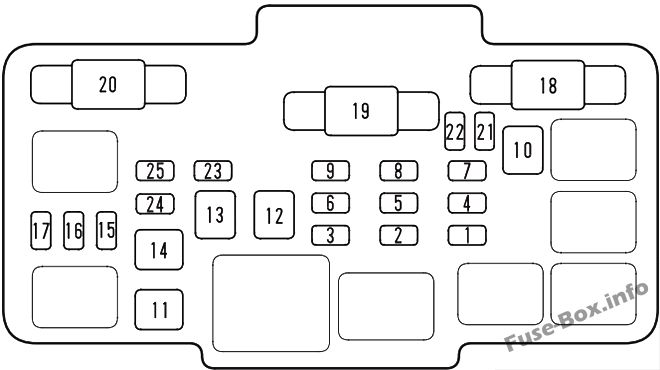 Fuse Box Diagram > Honda Element (2003-2011)