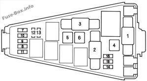 Fuse Box Diagram > Honda Fit (GD; 20072008)