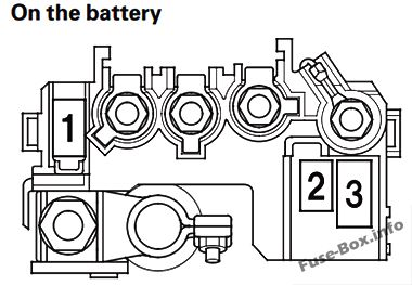 Fuse Box Diagram > Honda Insight (2010-2014)