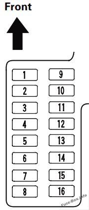 Fuse Box Diagram > Honda Odyssey (RL1; 2000-2004)