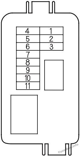 Fuse Box Diagram > Honda Odyssey (RL3/RL4; 2005-2010)