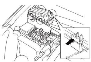 Fuse Box Diagram Honda Odyssey (RL3/RL4; 2005-2010)