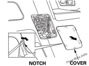 Fuse Box Diagram Honda Odyssey (RL5; 2011-2017)