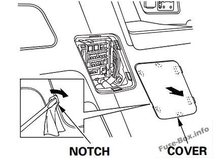 Fuse Box Diagram > Honda Odyssey (RL5; 2011-2017)