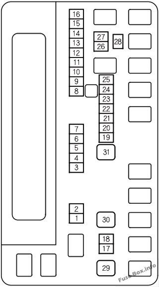 Enchanting 2011 Honda Odyssey Fuse Box Diagram Photos