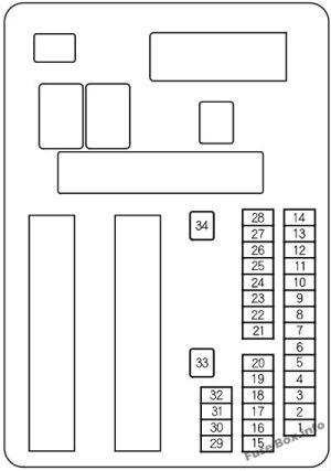 Fuse Box Diagram > Honda Odyssey (RL5; 20112017)