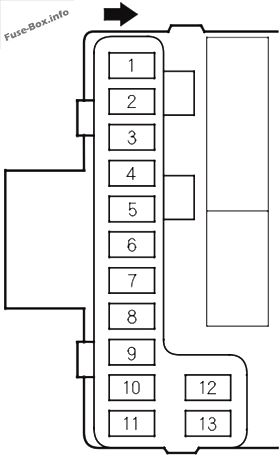 Fuse Box Diagram Honda Pilot (2003-2008)