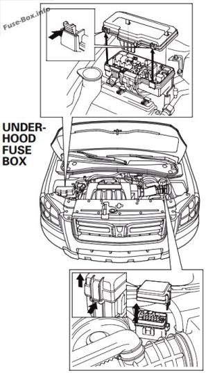 Fuse Box Diagram > Honda Pilot (20032008)