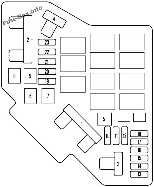 Fuse Box Diagram Honda Pilot (2009-2015)