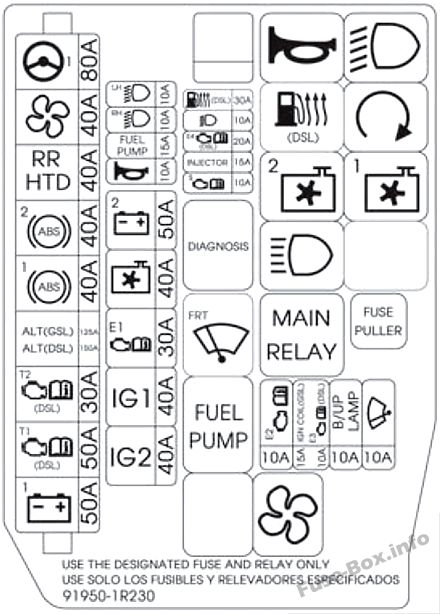 Fuse Box Diagram > Hyundai Accent (RB; 2011-2017)