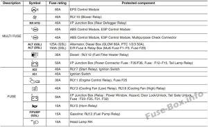 Fuse Box Diagram > Hyundai Accent (RB; 20112017)