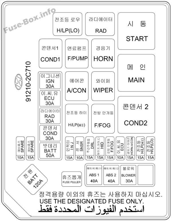 2008 hyundai tiburon fuse box diagram