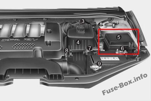 2007 Hyundai Elantra Fuse Box Diagram Image Details