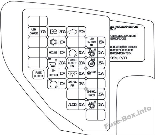 Fuse Box Diagram Hyundai Equus/Centennial (VI; 2010-2016)