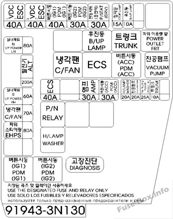 Fuse Box Diagram > Hyundai Equus/Centennial (VI; 2010-2016)