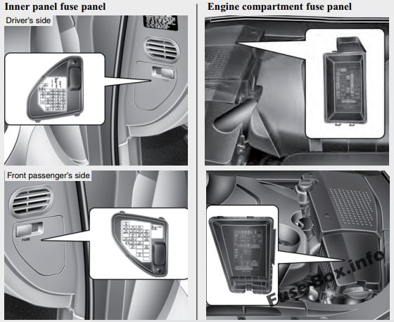 Fuse Box Diagram Hyundai Grace