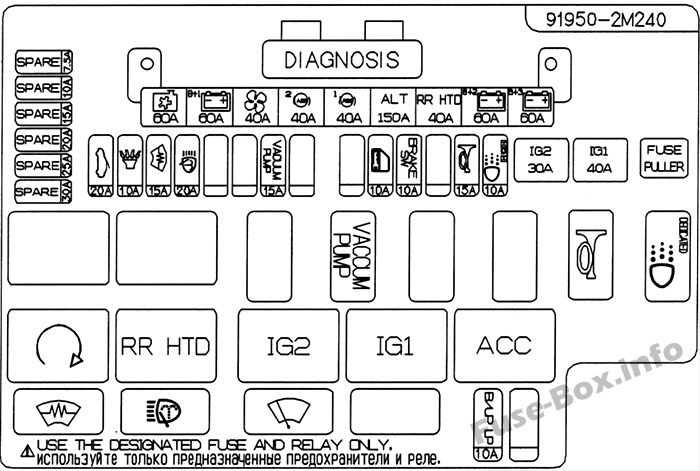 Fuse Box Diagram > Hyundai Genesis Coupe (2009-2016)