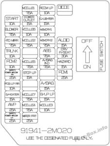 Fuse Box Diagram Hyundai Genesis Coupe (2009-2016)