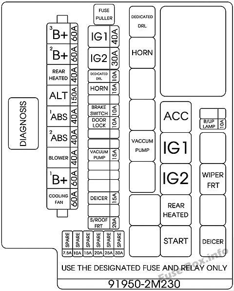2013 Hyundai Sonata Fuse Box Diagram : hyundai, sonata, diagram, Hyundai, Genesis, Wiring, Database, Belt-trouble, Belt-trouble.jobsaltasu.it
