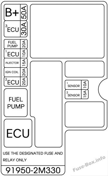 Fuse Box Diagram > Hyundai Genesis Coupe (2009-2016)