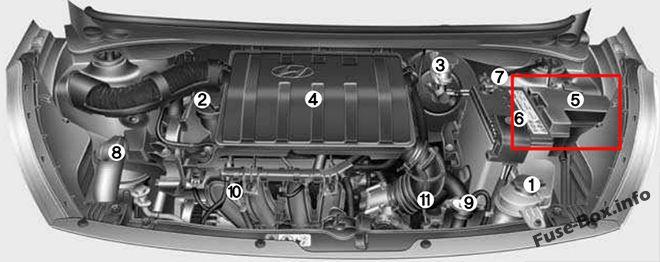 I 20 Hyundai Fuse Box Location