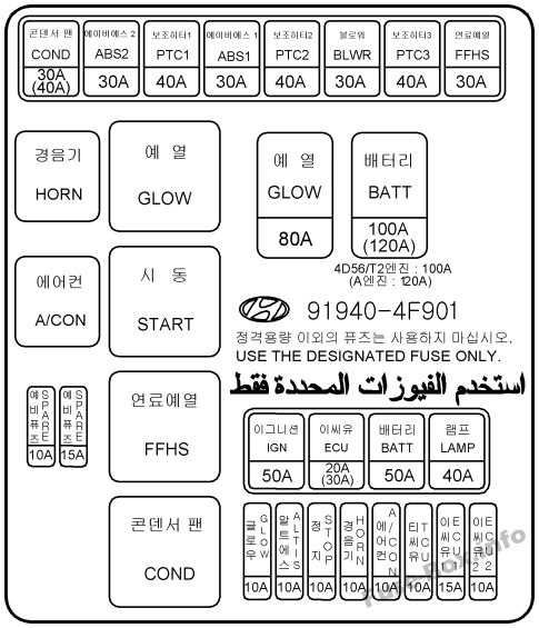 Fuse Box Diagram > Hyundai H-100 Truck / Porter II 2005-2018
