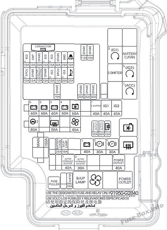 Fuse Box Diagram Hyundai Ioniq Electric (2017-2019-..)