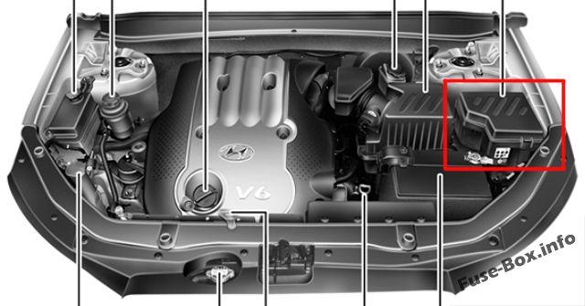 2002 Hyundai Santa Fe Fuse Box Diagram On Hyundai Santa Fe Fuse Box