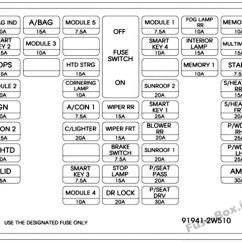 Hyundai Santa Fe Fuse Diagram Whelen Wig Wag Wiring 04 Box Auto Electrical Related With