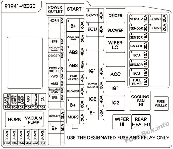 2004 Hyundai Santa Fe Fuse Diagram FULL HD Quality Version