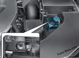 Fuse Box Diagram > Hyundai Sonata (LF; 20142019)