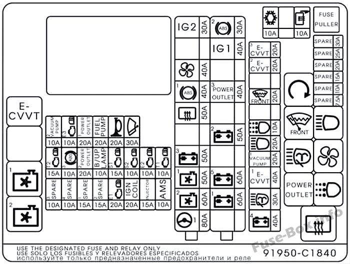 Fuse Box Diagram > Hyundai Sonata (LF; 2014-2019)