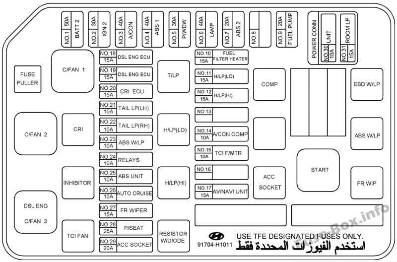 Fuse Box Diagram > Hyundai Terracan (2002-2007)