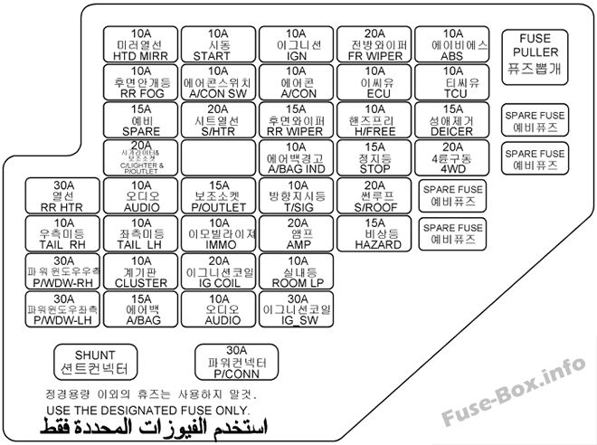 Fuse Box Diagram Hyundai Tucson (JM; 2004-2009)